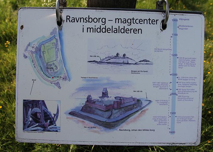 infotavle om Ravnsborg - der er mange sider med historiske oplysninger.